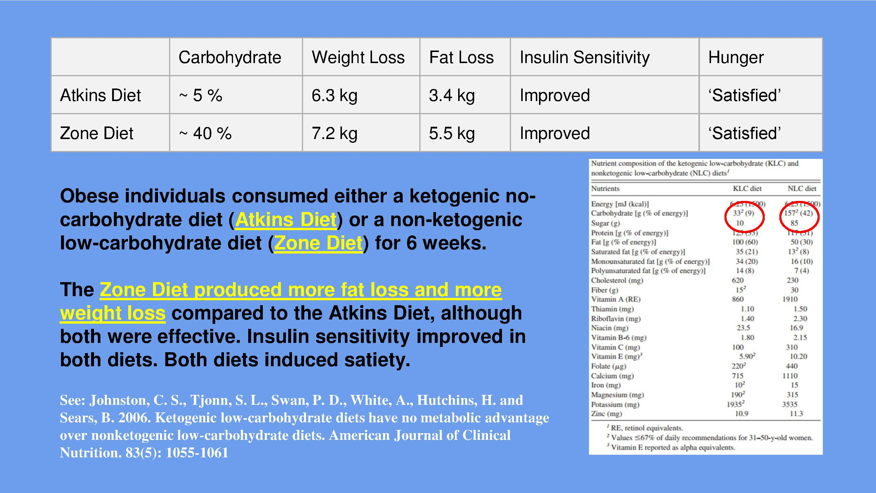 Acetyl L Carnitine Ketogenic Diet | All Articles about Ketogenic Diet