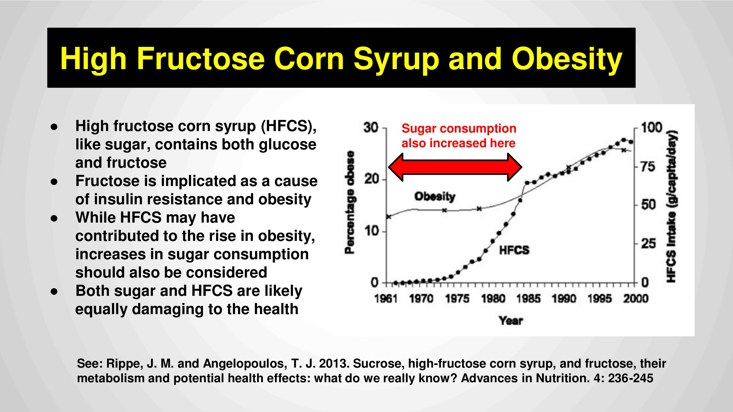 essay on high fructose corn syrup Effects of high fructose corn syrup essay 1568 words | 7 pages abstract: this research essay will investigate the effects of high fructose corn syrup the liver is effected because the fructose—as it is being metabolized deposits fatty acids into the liver, it also develops cirrhosis, which has the same effect normally seen in alcoholics.