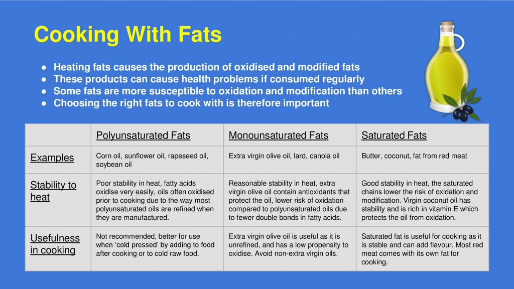cooking fats