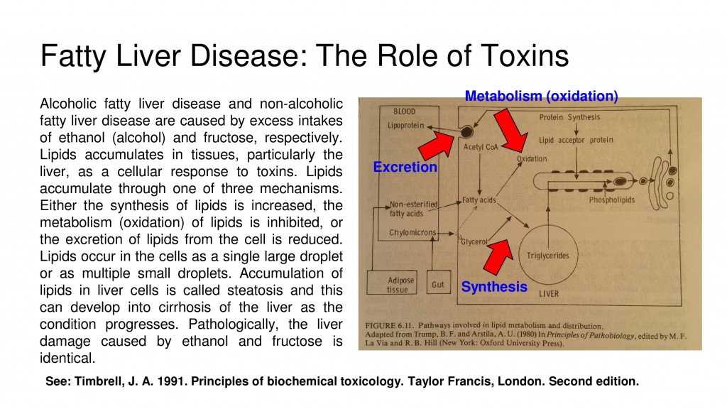 toxins liver