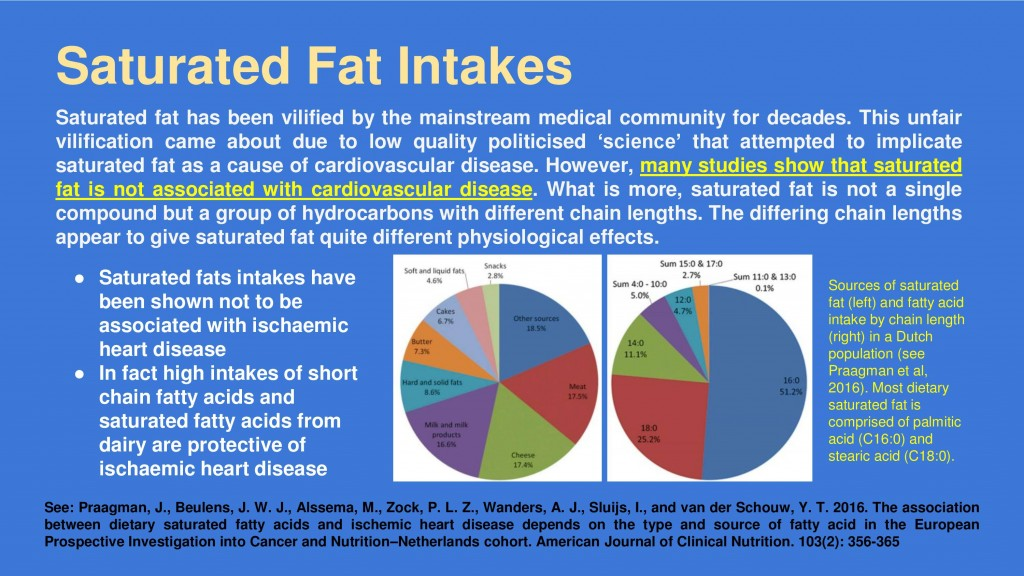 a research on the effects of saturated fats on the human body High intake of saturated, monounsaturated, or polyun- saturated fatty acids, the sole fats in these diets were palm oil, high-oleic safflower oil, or high-linoleic safflower oil.