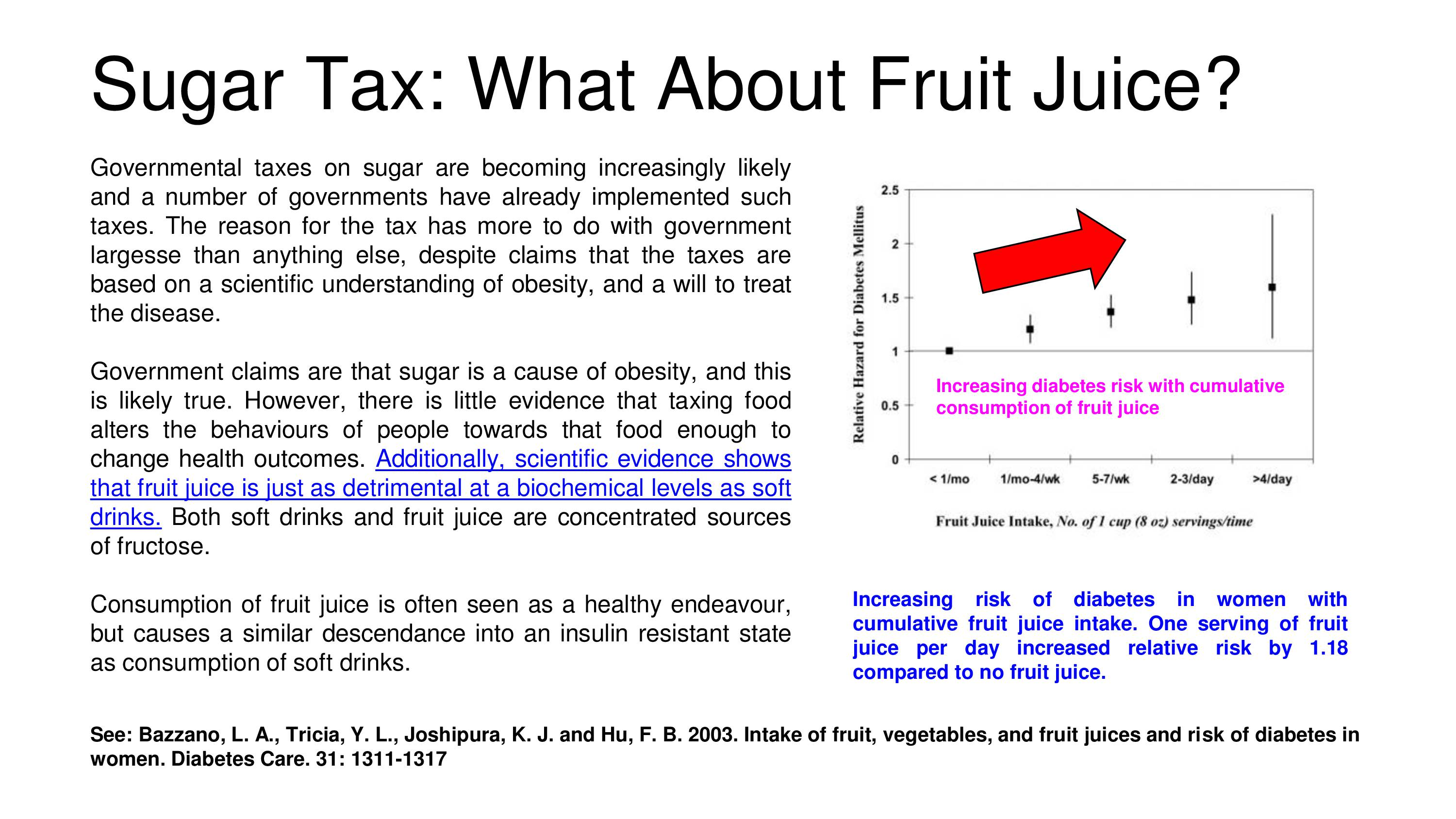 Sugar Tax What About Fruit Juice