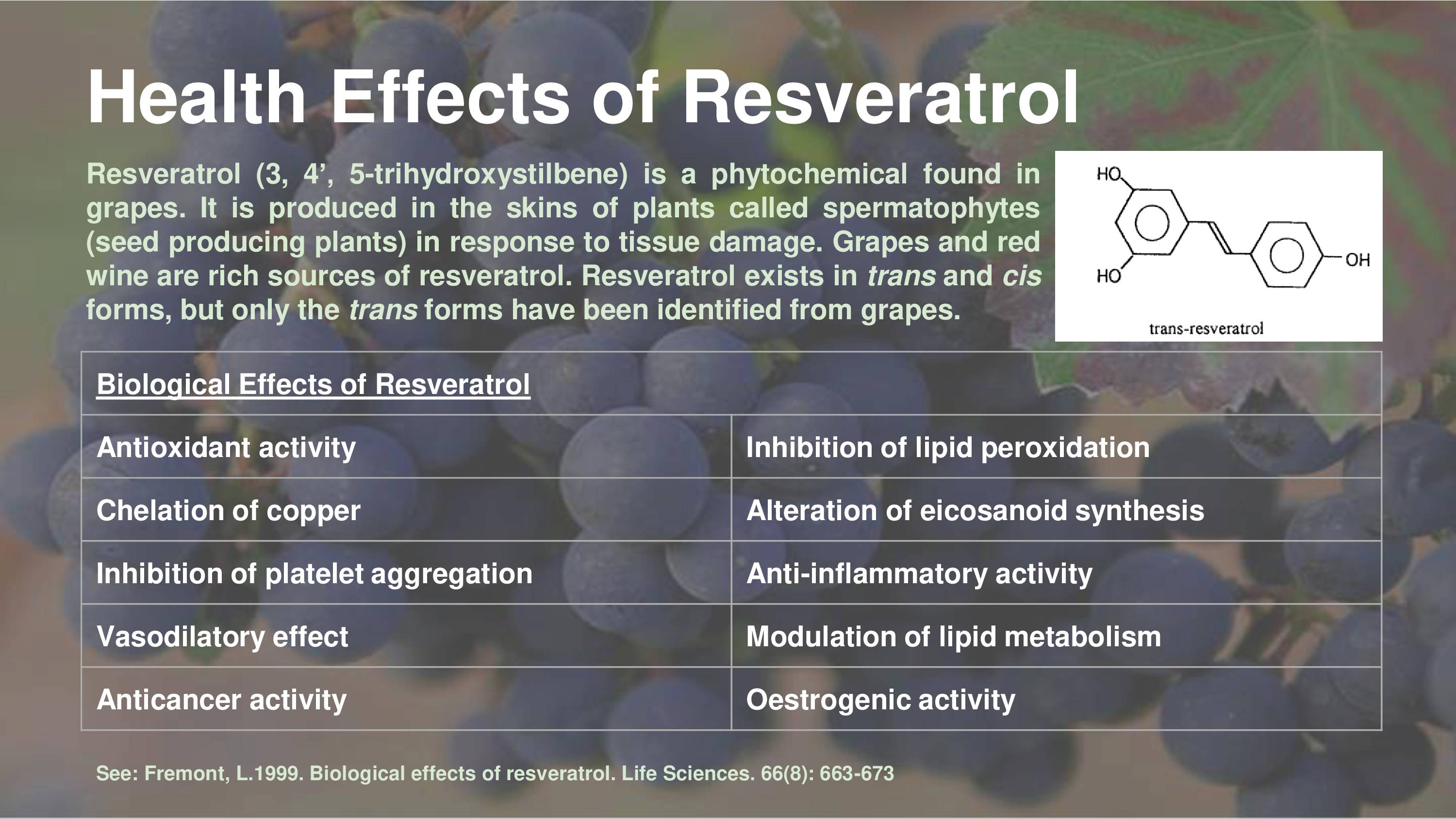 Health Effects Of Resveratrol