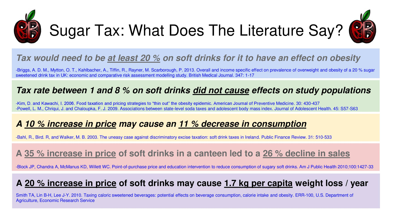 Tax Economist Cover Letter - congoswim.org -