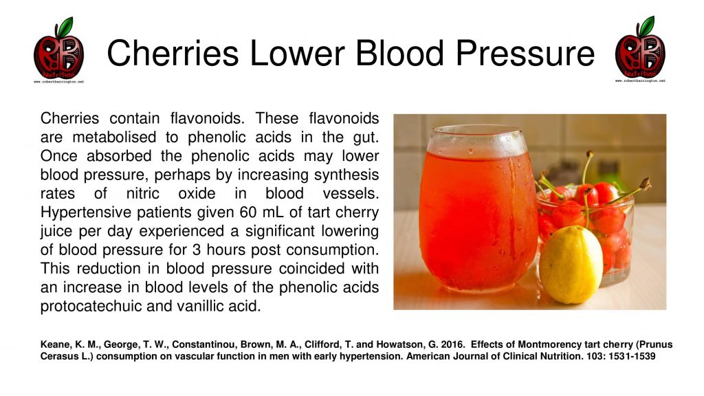 cherries blood pressure