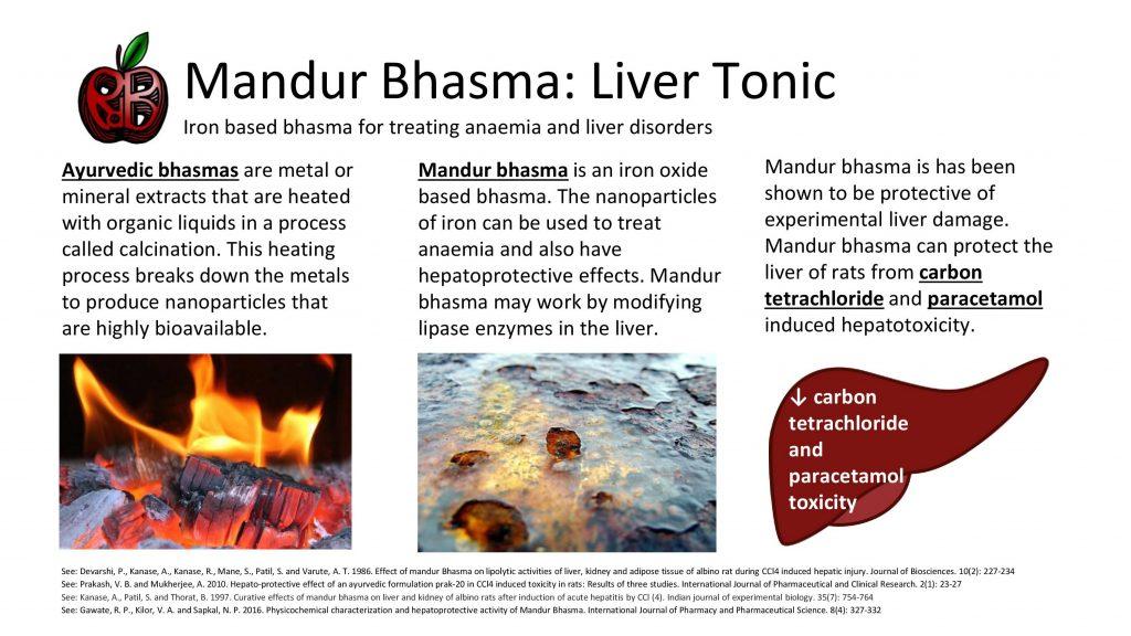 mandur bhasma liver