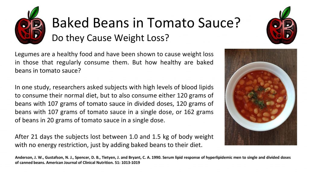 baked beans weight loss